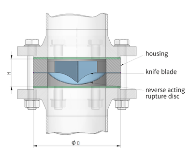 [Translate to Chinese:] Technical drawing rupture disc / bursting disc UKB LS